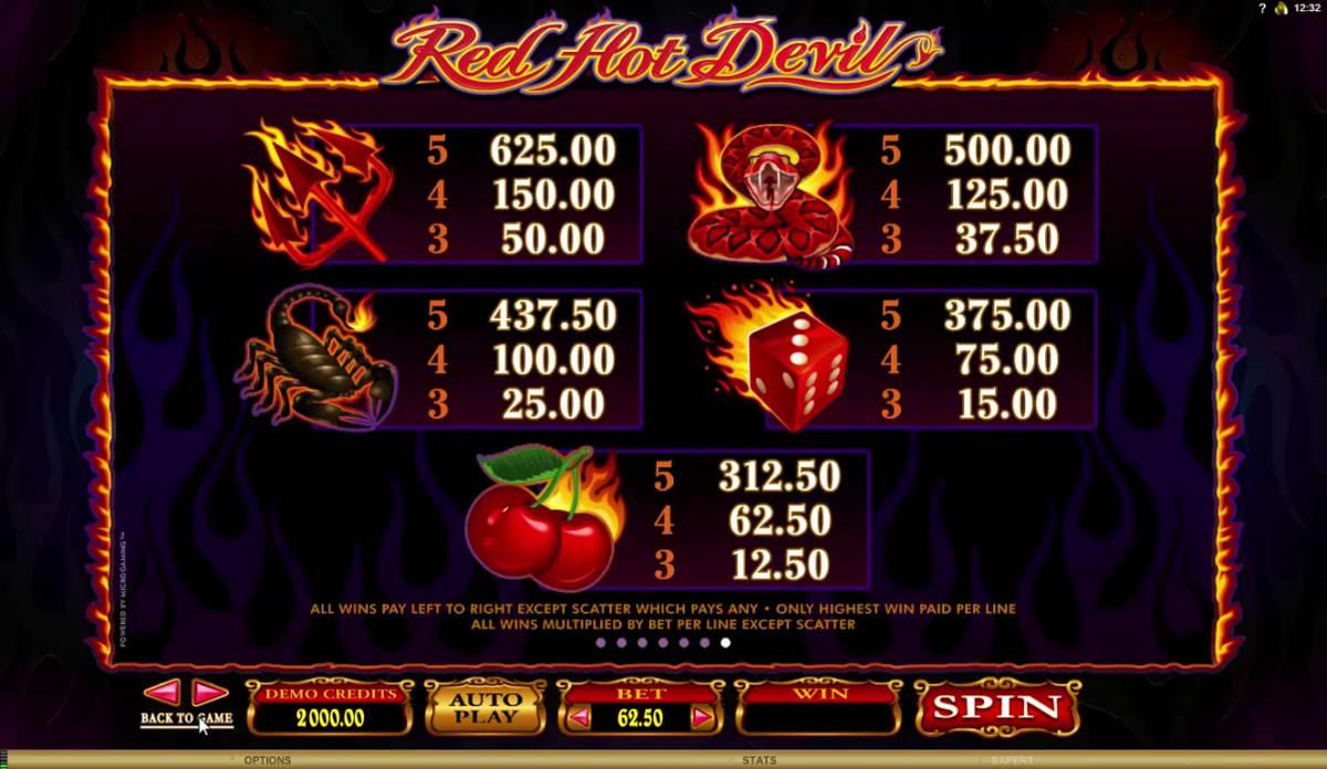 Red Hot Devil
